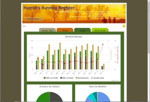Running Register